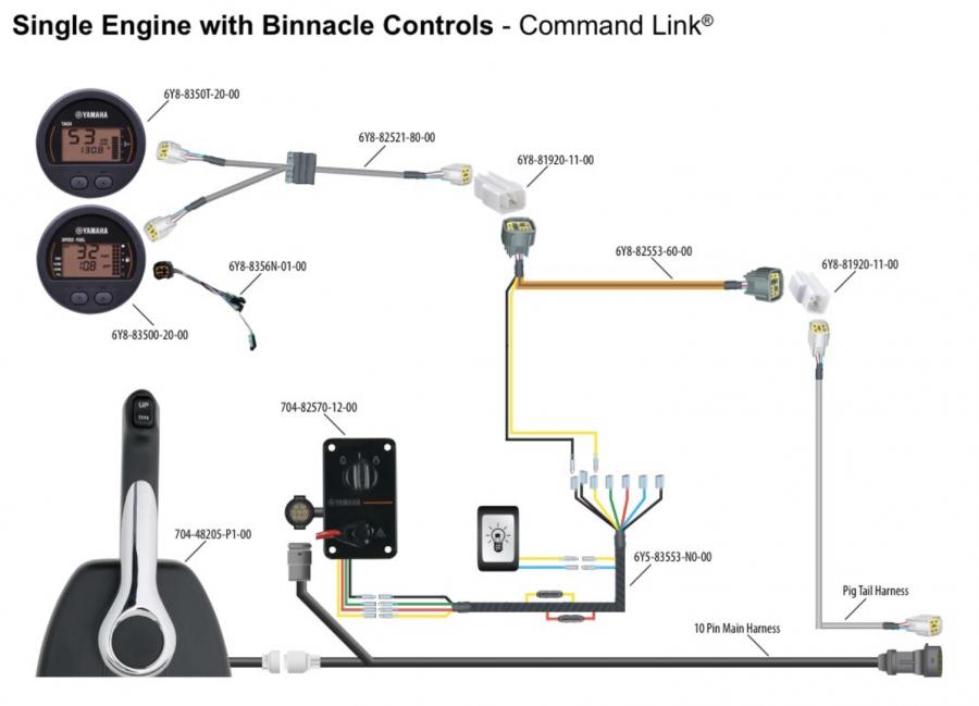 Yamaha Round Command Link To Nmea2000 Boe Marine Amp Rv